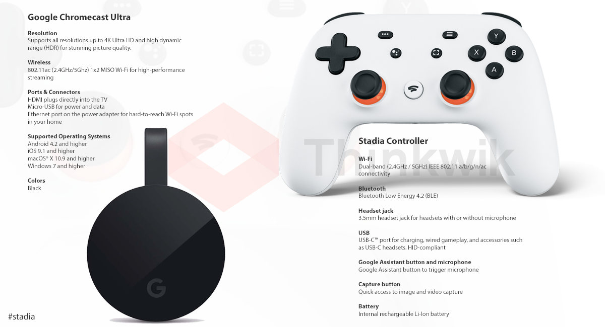Google-Stadia Controller and Google Chromecast Ultra